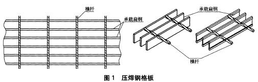 重庆压焊钢格板.png